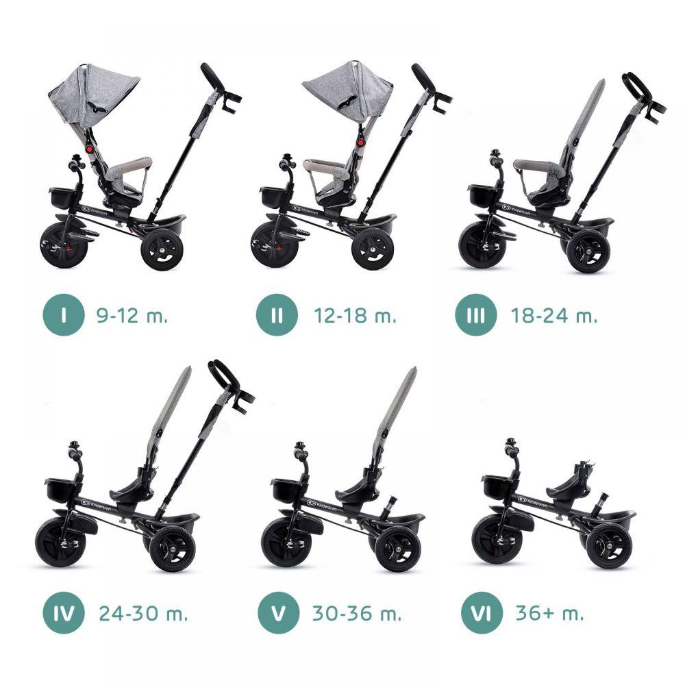 Tricycle Enfant Évolutif AVEO 9 mois à 5 ans Kinderkraft  Produits