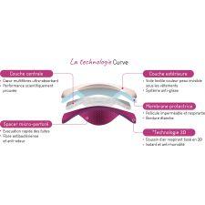 Kit coussinet allaitement Curve  Produits
